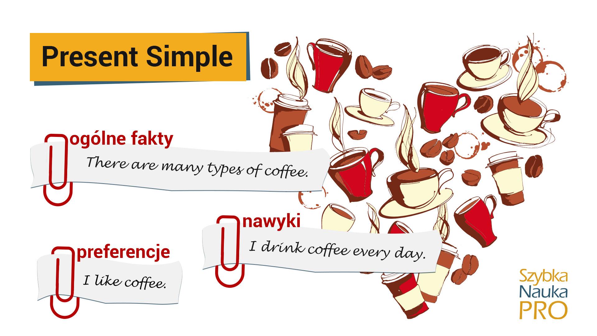 Kiedy używamy Present Simple?